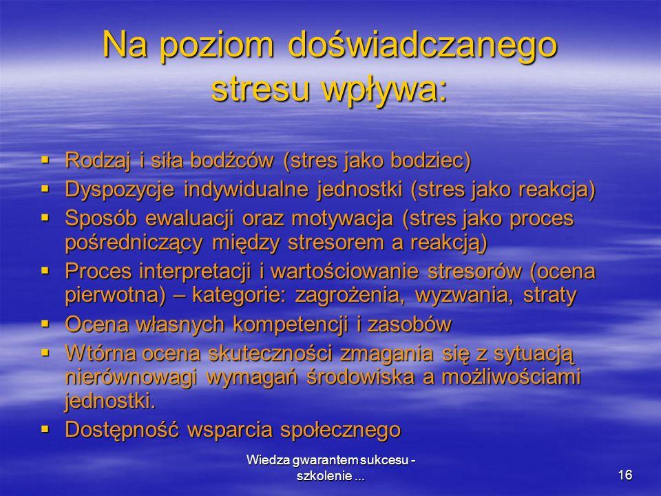 Na poziom doświadczanego stresu wpływa: