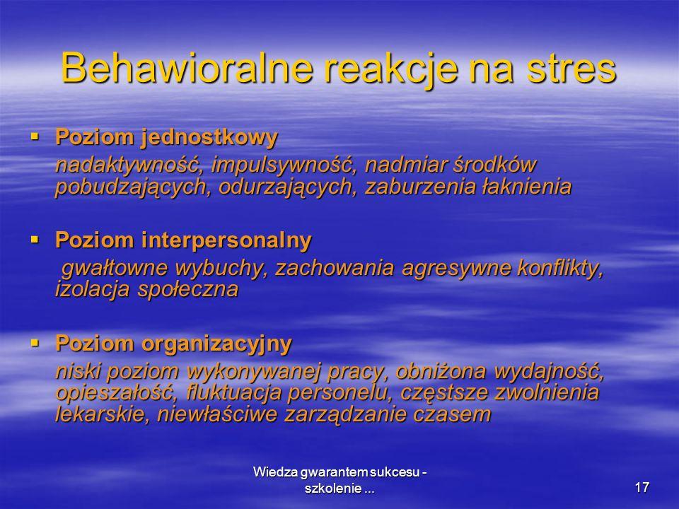 Behawioralne reakcje na stres