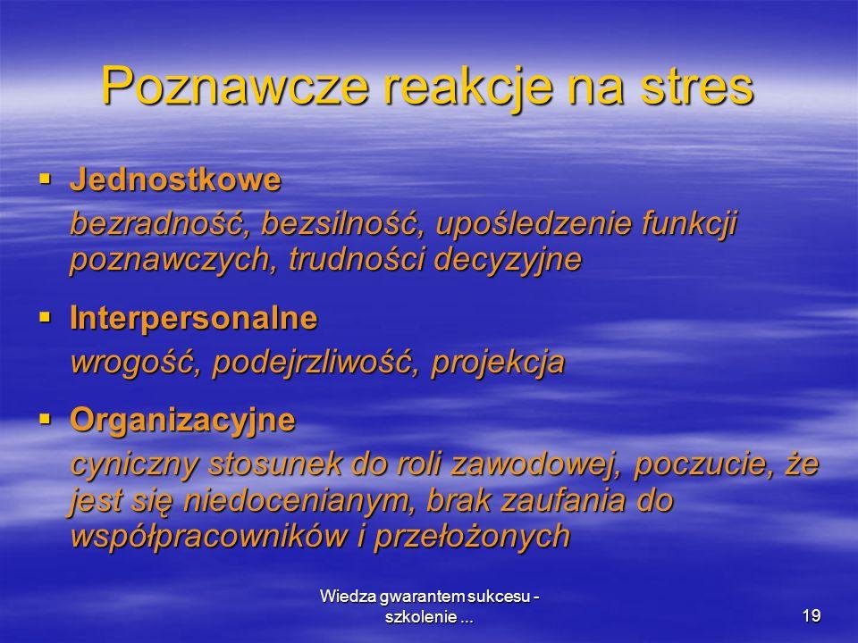 Poznawcze reakcje na stres