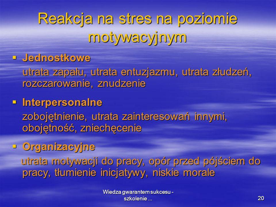 Reakcja na stres na poziomie motywacyjnym