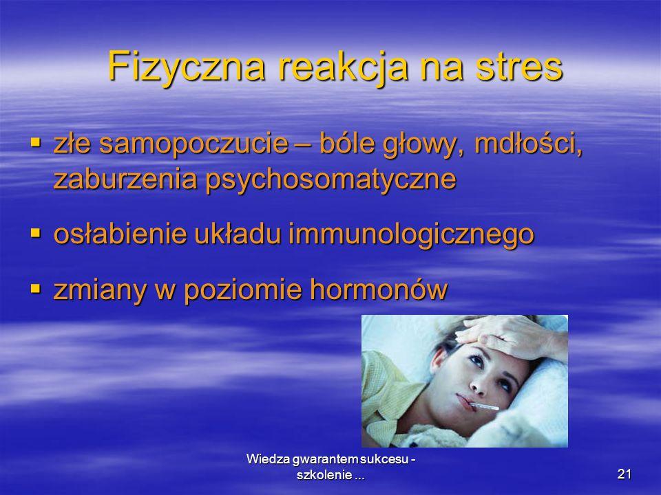 Fizyczna reakcja na stres