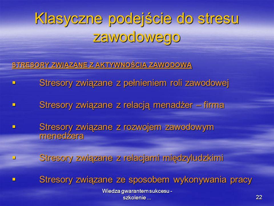 Klasyczne podejście do stresu zawodowego