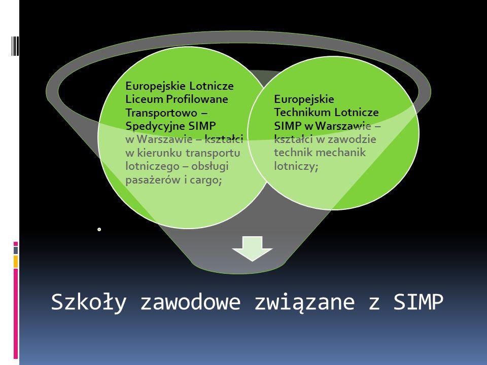 Szkoły zawodowe związane z SIMP