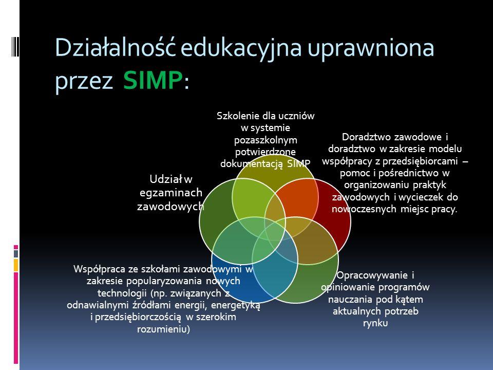 Działalność edukacyjna uprawniona przez SIMP: