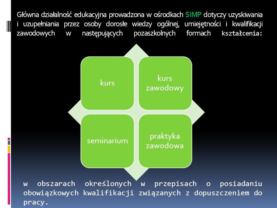kurs zawodowy kurs praktyka zawodowa seminarium
