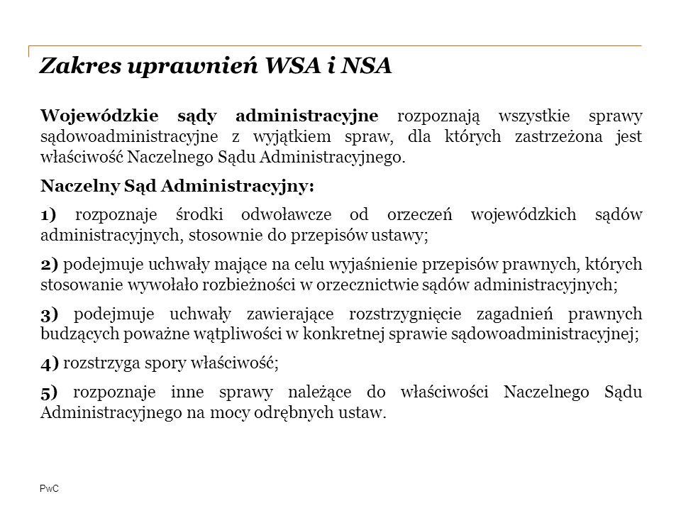 Zakres uprawnień WSA i NSA