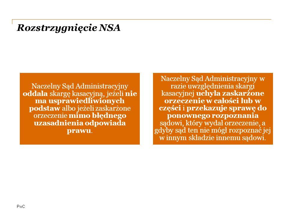 Rozstrzygnięcie NSA