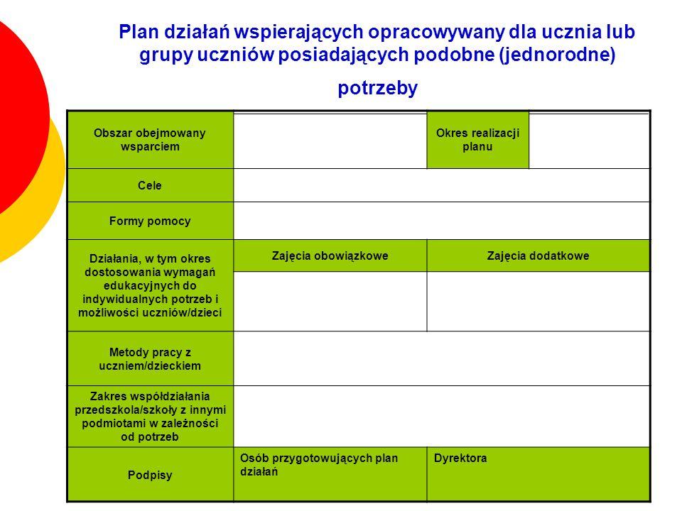 Plan działań wspierających opracowywany dla ucznia lub grupy uczniów posiadających podobne (jednorodne) potrzeby