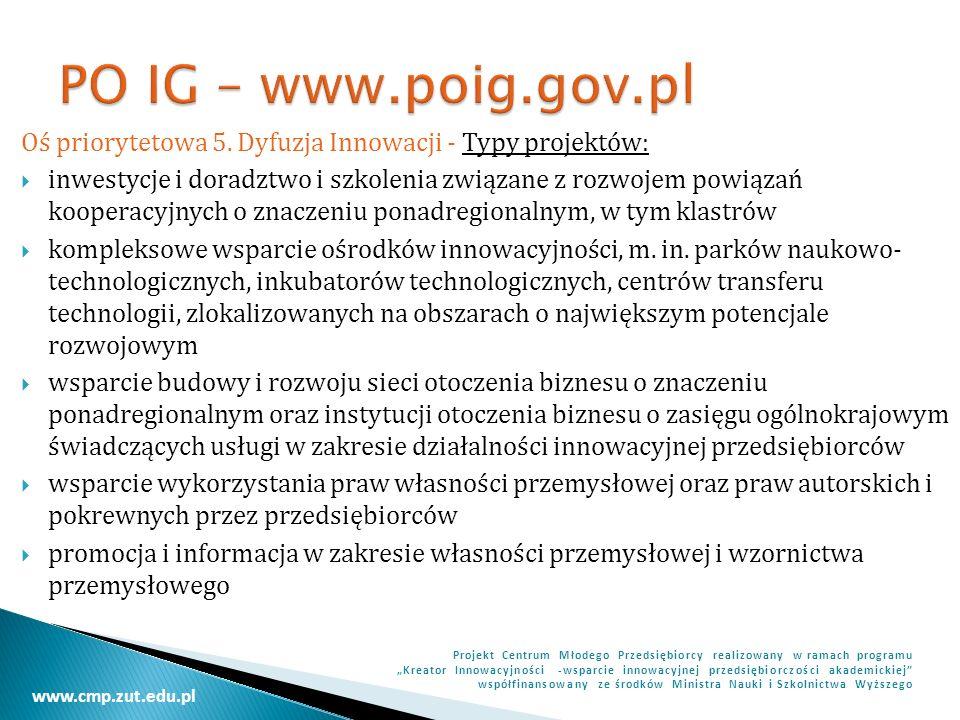 PO IG – www.poig.gov.pl Oś priorytetowa 5. Dyfuzja Innowacji - Typy projektów: