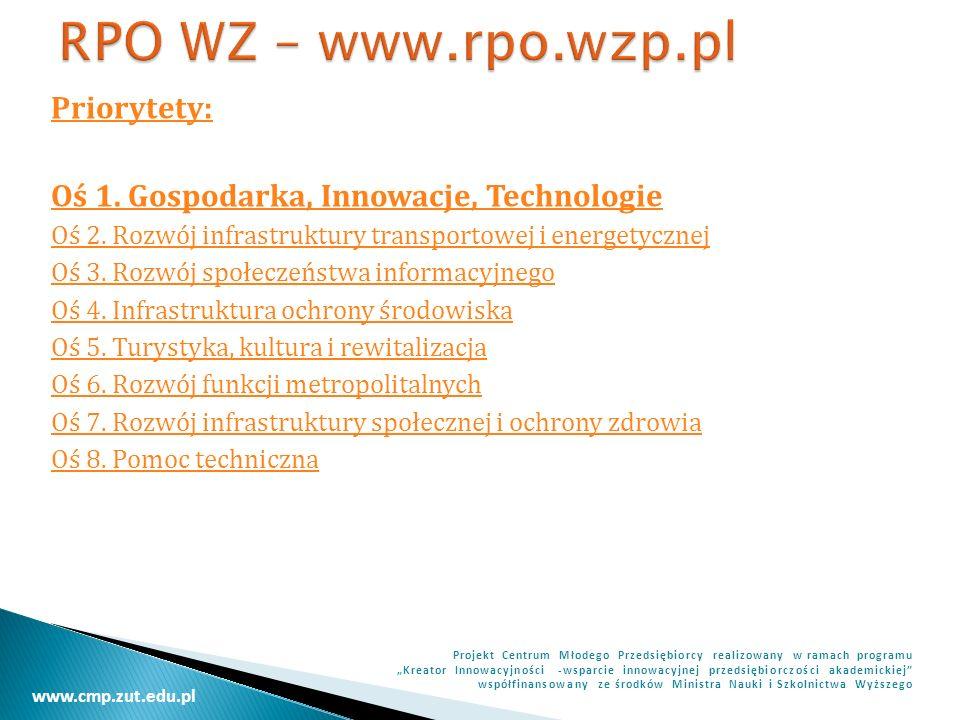 RPO WZ – www.rpo.wzp.pl Priorytety:
