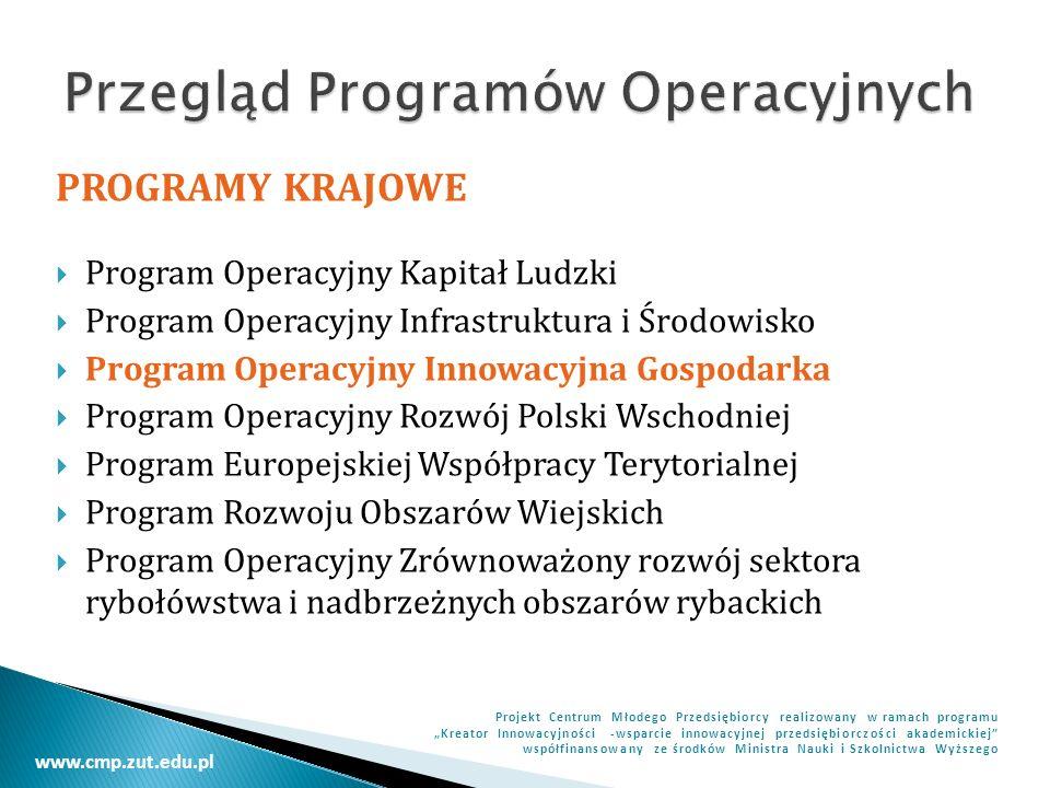Przegląd Programów Operacyjnych