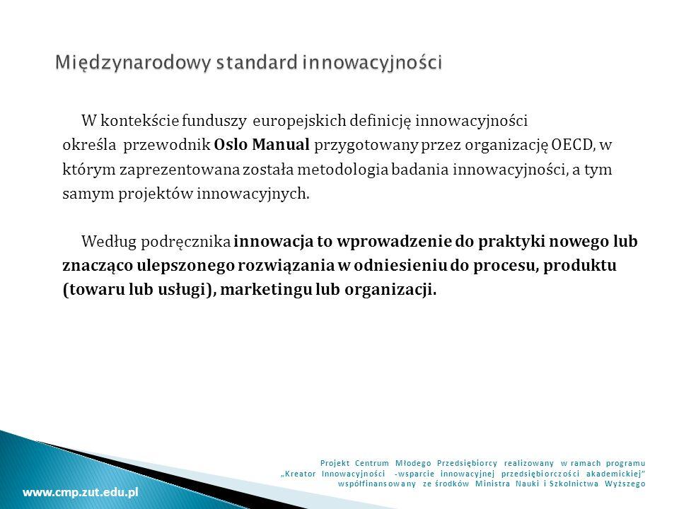 Międzynarodowy standard innowacyjności