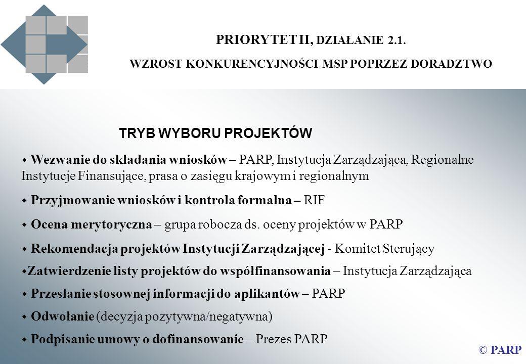 TRYB WYBORU PROJEKTÓW PRIORYTET II, DZIAŁANIE 2.1.