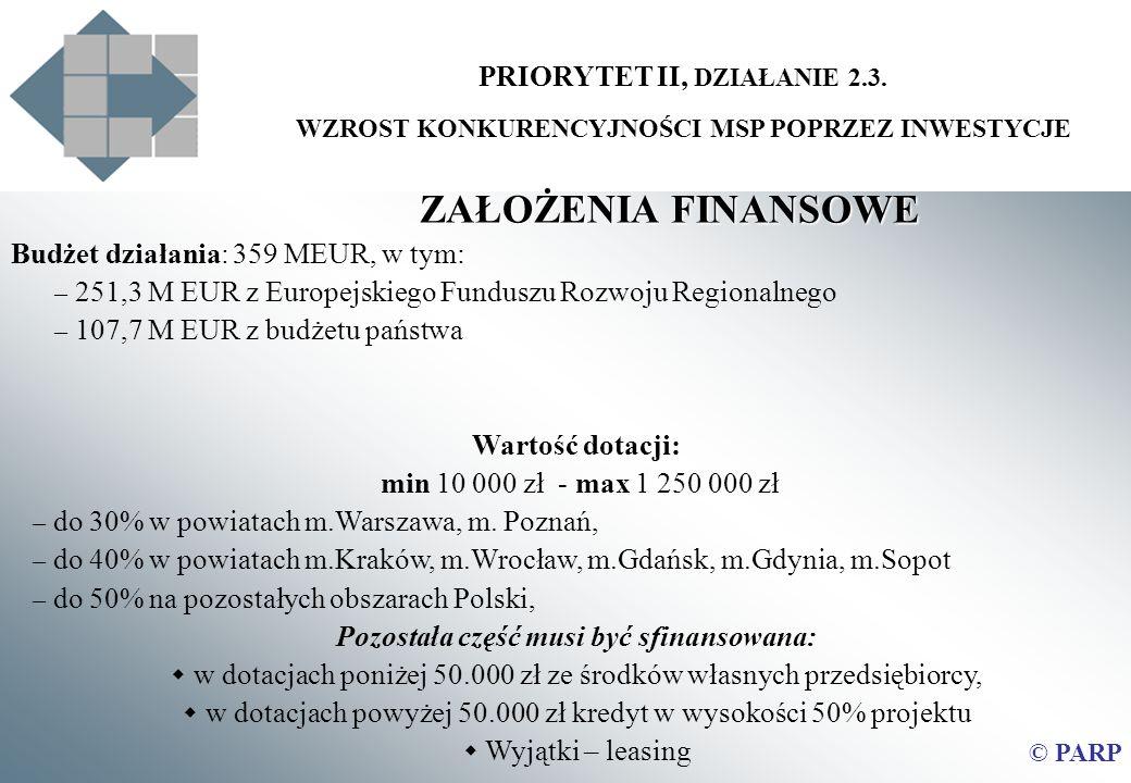 ZAŁOŻENIA FINANSOWE PRIORYTET II, DZIAŁANIE 2.3.