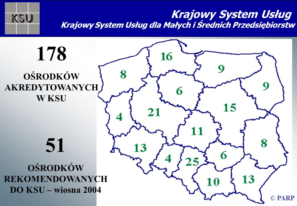 178 51 Krajowy System Usług OŚRODKÓW AKREDYTOWANYCH W KSU