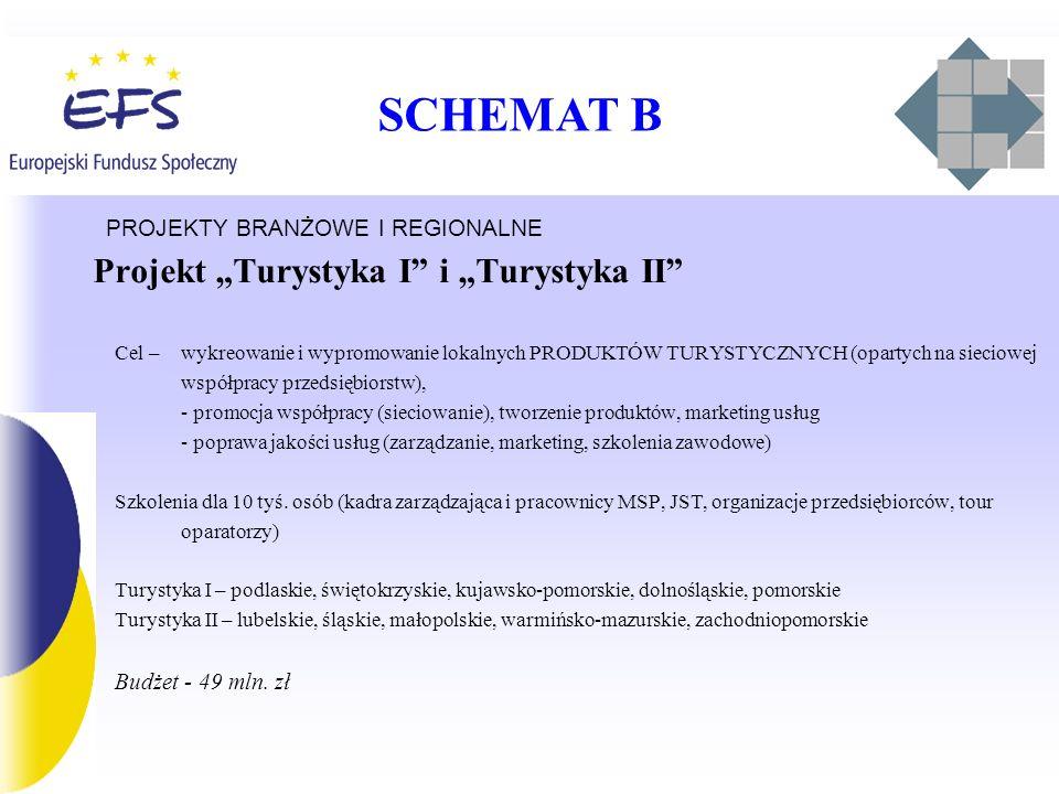 "SCHEMAT B Projekt ""Turystyka I i ""Turystyka II"