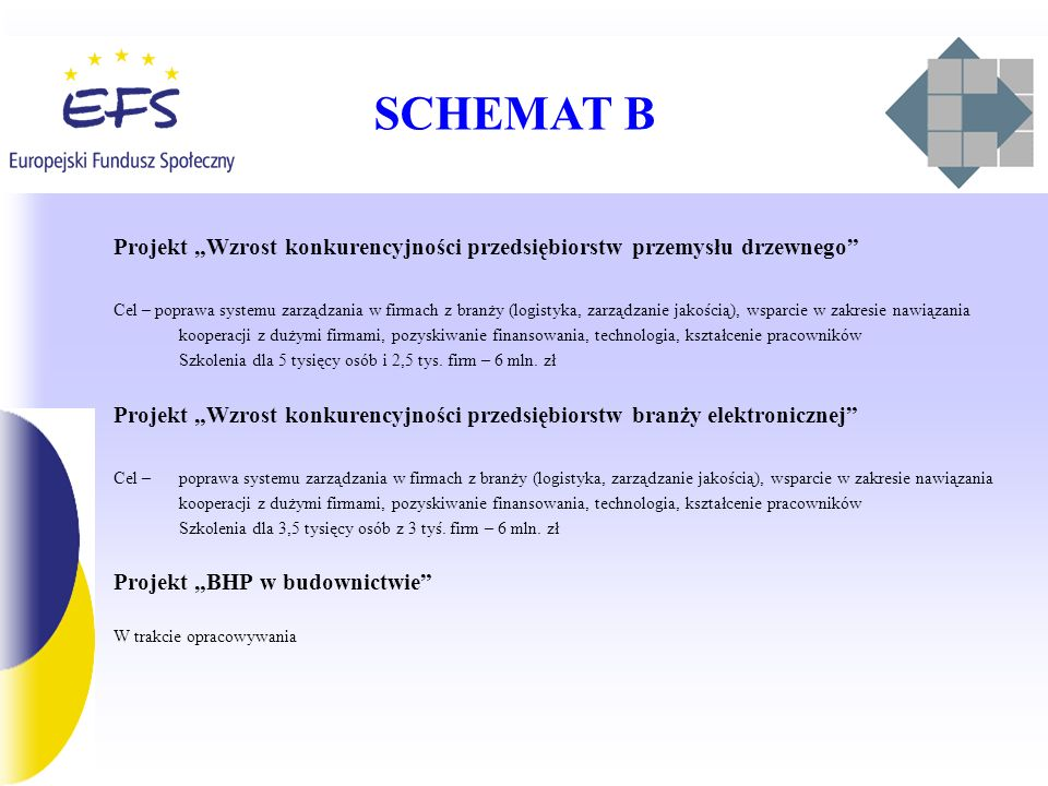 """SCHEMAT B Projekt """"Wzrost konkurencyjności przedsiębiorstw przemysłu drzewnego"""