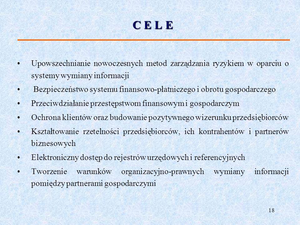 C E L E Upowszechnianie nowoczesnych metod zarządzania ryzykiem w oparciu o systemy wymiany informacji.