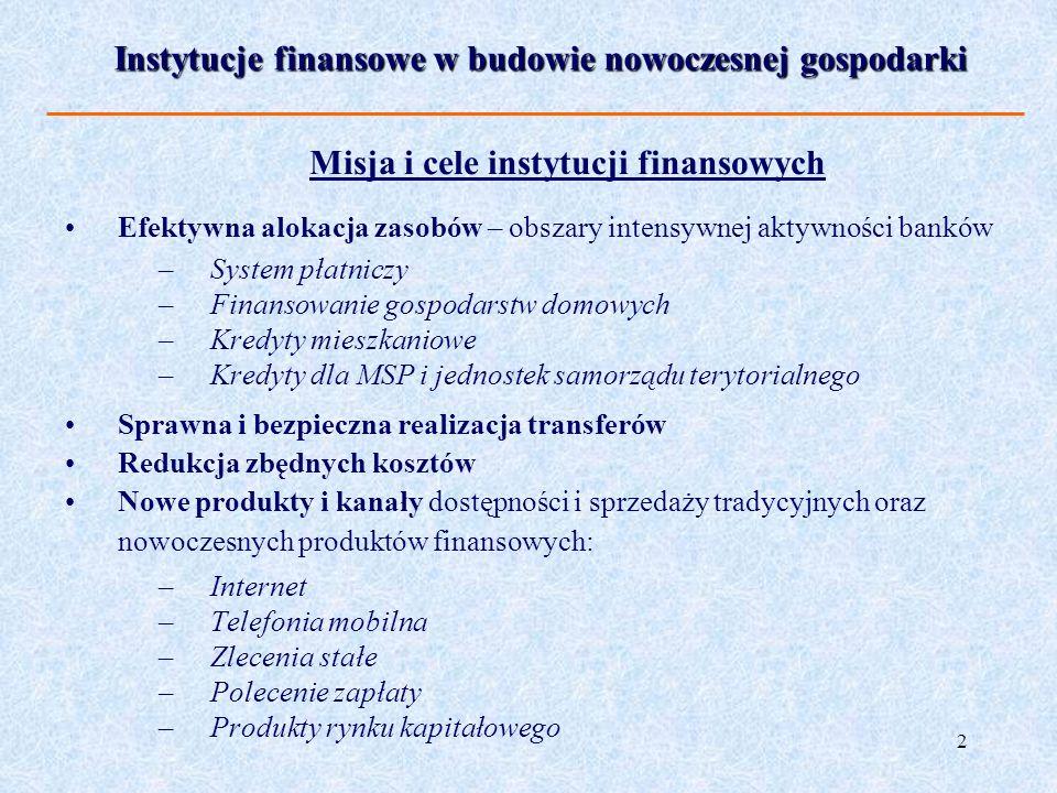 Instytucje finansowe w budowie nowoczesnej gospodarki
