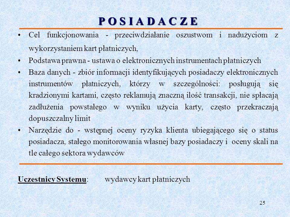 P O S I A D A C Z E Cel funkcjonowania - przeciwdziałanie oszustwom i nadużyciom z wykorzystaniem kart płatniczych,