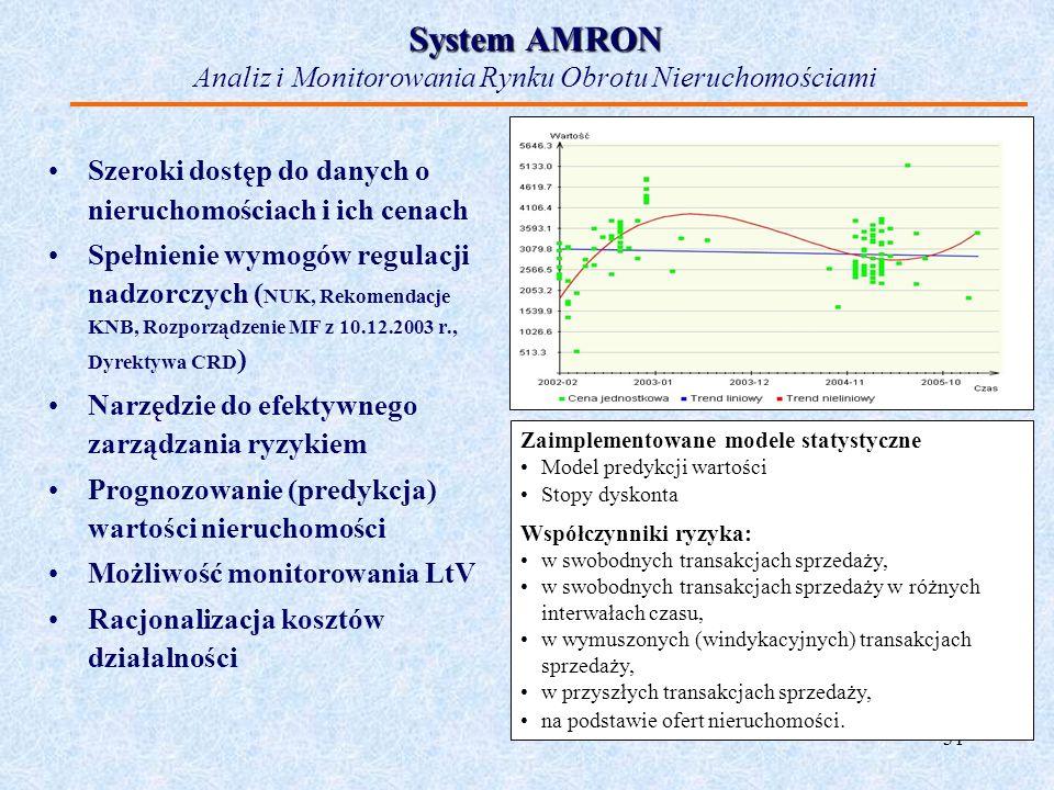 System AMRON Analiz i Monitorowania Rynku Obrotu Nieruchomościami