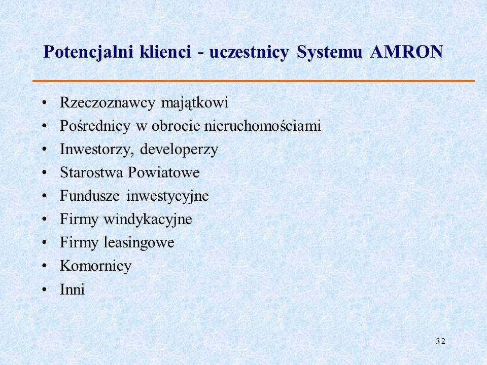Potencjalni klienci - uczestnicy Systemu AMRON