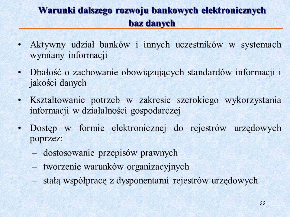 Warunki dalszego rozwoju bankowych elektronicznych baz danych