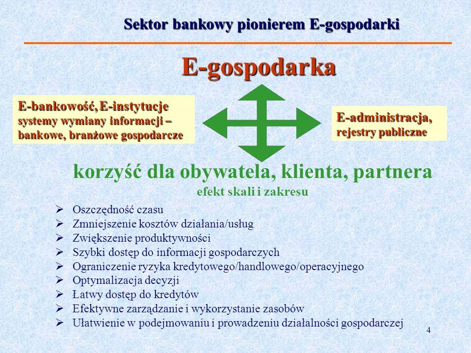 Sektor bankowy pionierem E-gospodarki