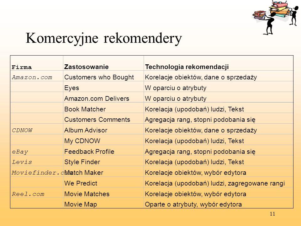 Komercyjne rekomendery