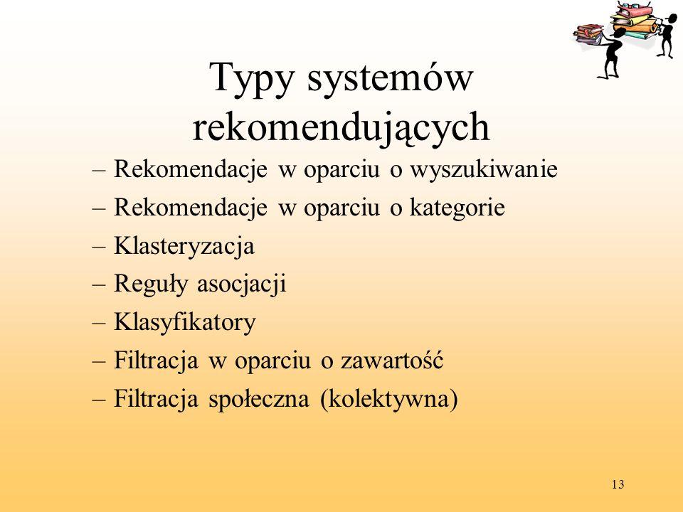 Typy systemów rekomendujących
