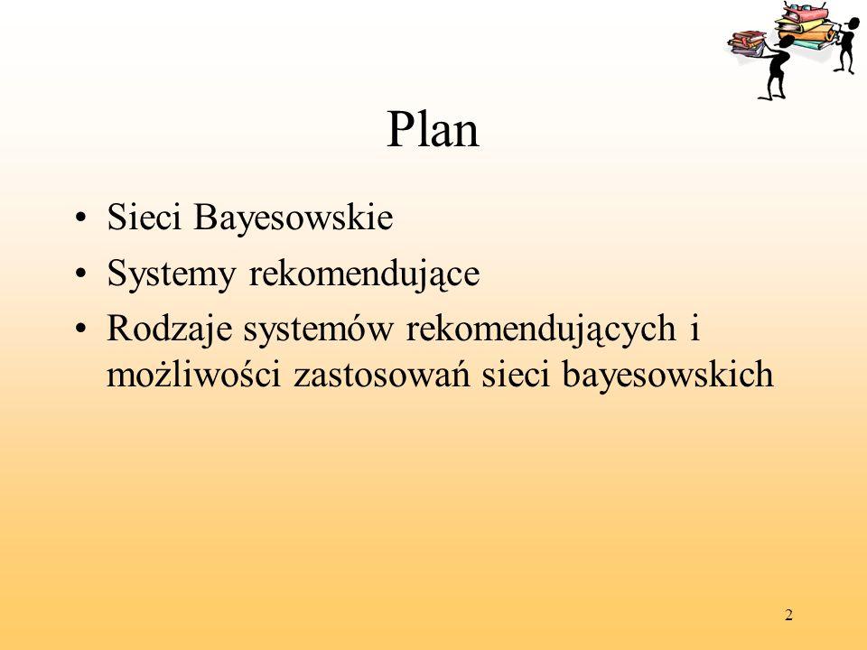 Plan Sieci Bayesowskie Systemy rekomendujące