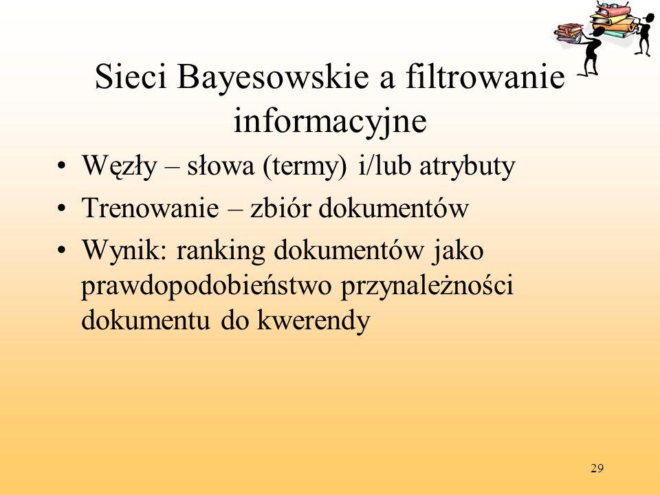 Sieci Bayesowskie a filtrowanie informacyjne