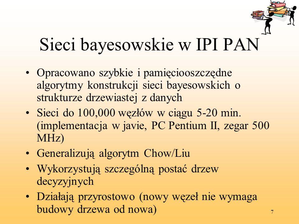 Sieci bayesowskie w IPI PAN