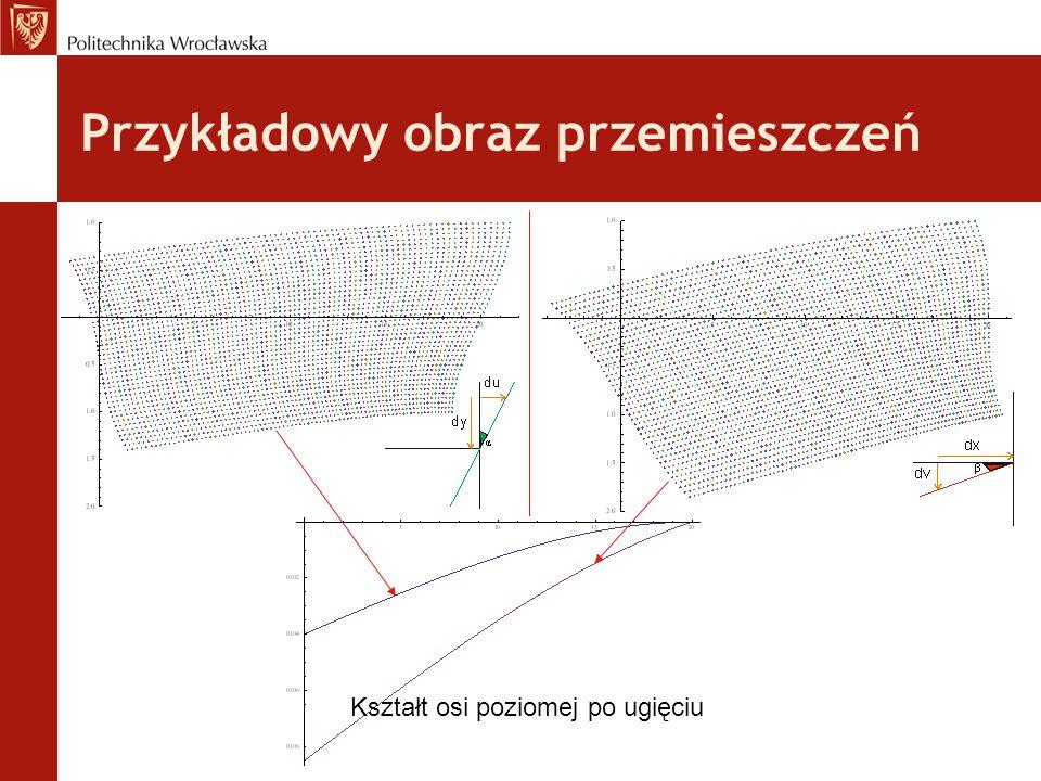 Przykładowy obraz przemieszczeń