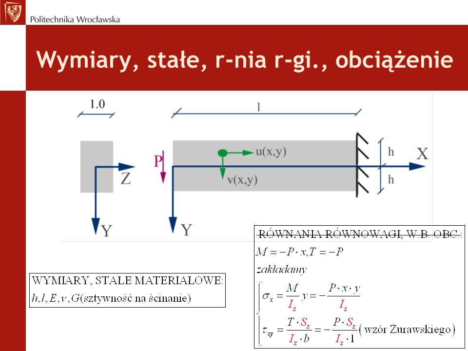 Wymiary, stałe, r-nia r-gi., obciążenie