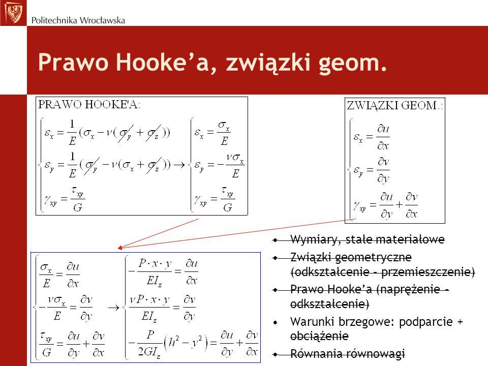 Prawo Hooke'a, związki geom.