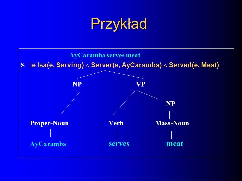 Przykład AyCaramba serves meat