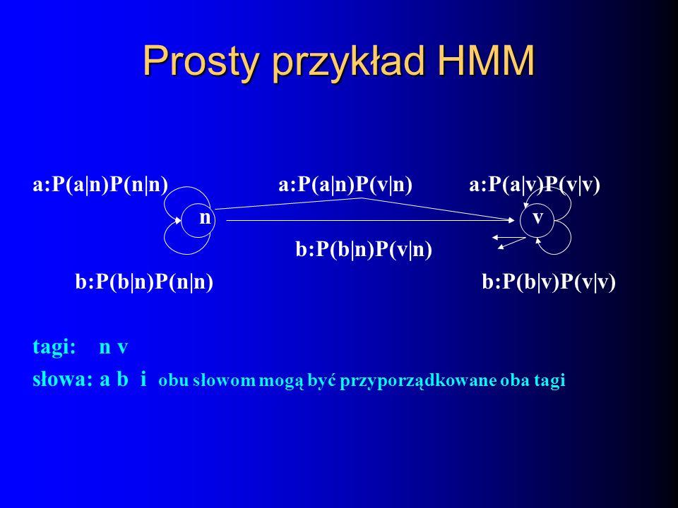 Prosty przykład HMM a:P(a|n)P(n|n) a:P(a|n)P(v|n) a:P(a|v)P(v|v) n v