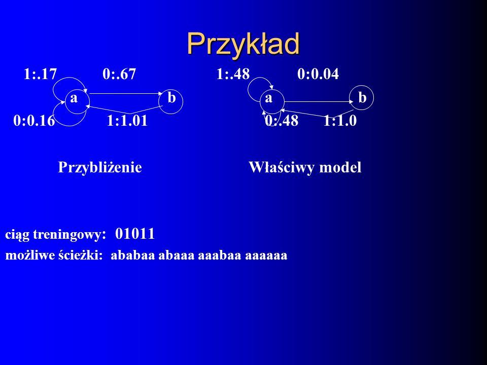 Przykład 1:.17 0:.67 1:.48 0:0.04 a b a b 0:0.16 1:1.01 0:.48 1:1.0