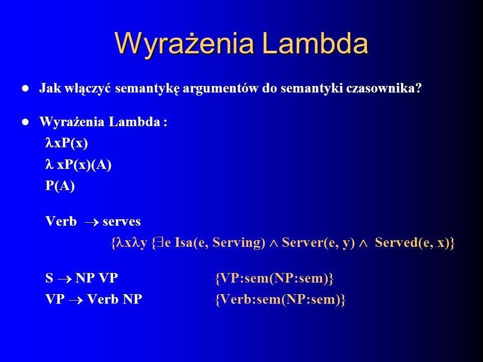 Wyrażenia Lambda xP(x)  xP(x)(A) P(A) Verb  serves