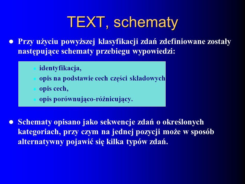 TEXT, schematy Przy użyciu powyższej klasyfikacji zdań zdefiniowane zostały następujące schematy przebiegu wypowiedzi: