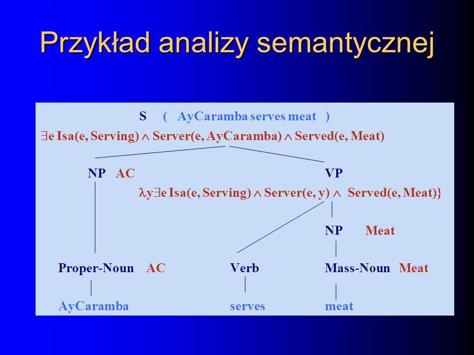 Przykład analizy semantycznej