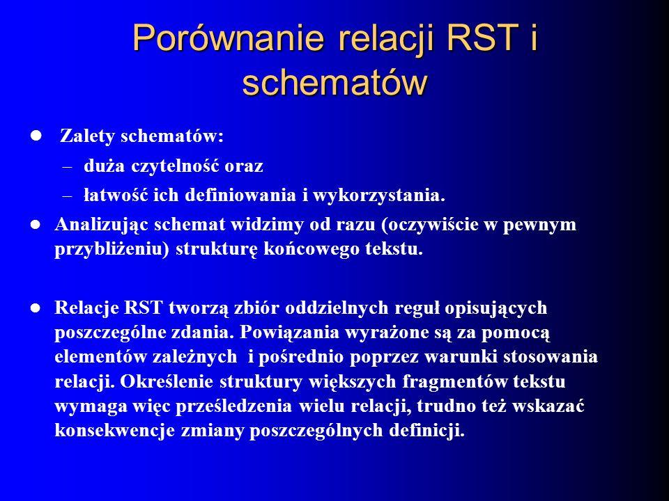 Porównanie relacji RST i schematów