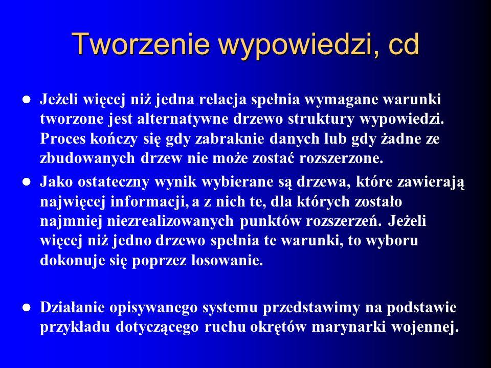 Tworzenie wypowiedzi, cd