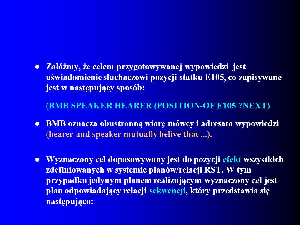 Załóżmy, że celem przygotowywanej wypowiedzi jest uświadomienie słuchaczowi pozycji statku E105, co zapisywane jest w następujący sposób: