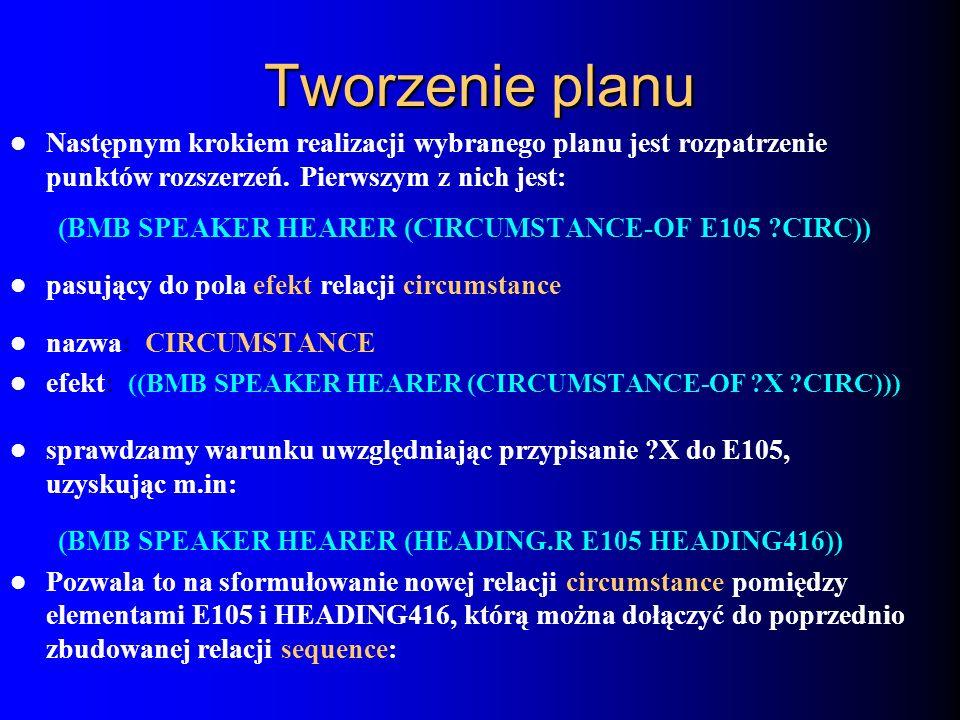 Tworzenie planu Następnym krokiem realizacji wybranego planu jest rozpatrzenie punktów rozszerzeń. Pierwszym z nich jest: