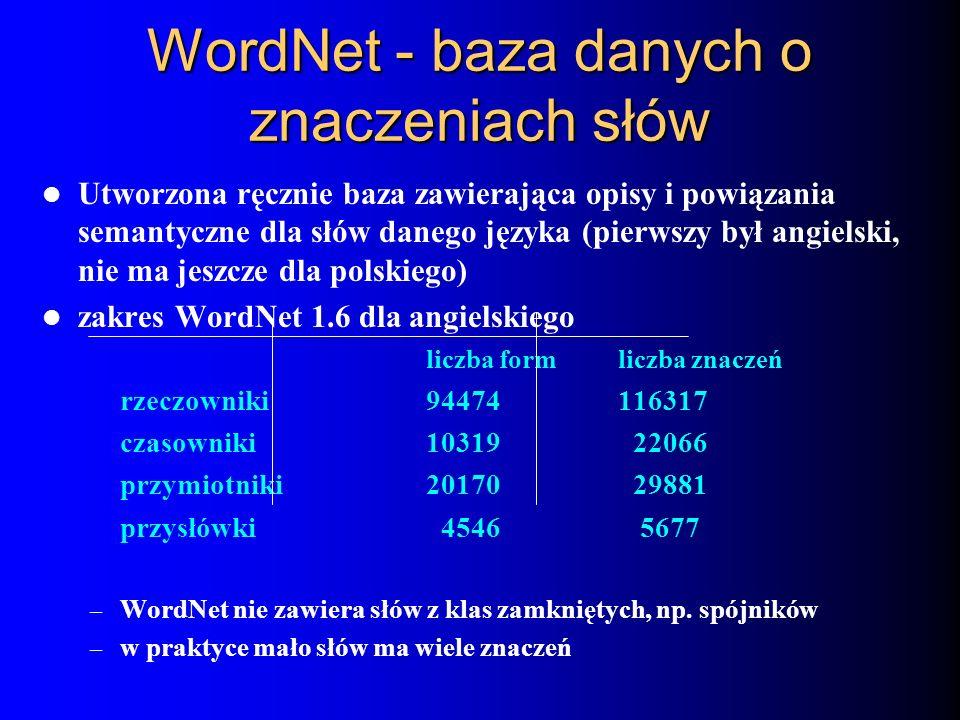 WordNet - baza danych o znaczeniach słów