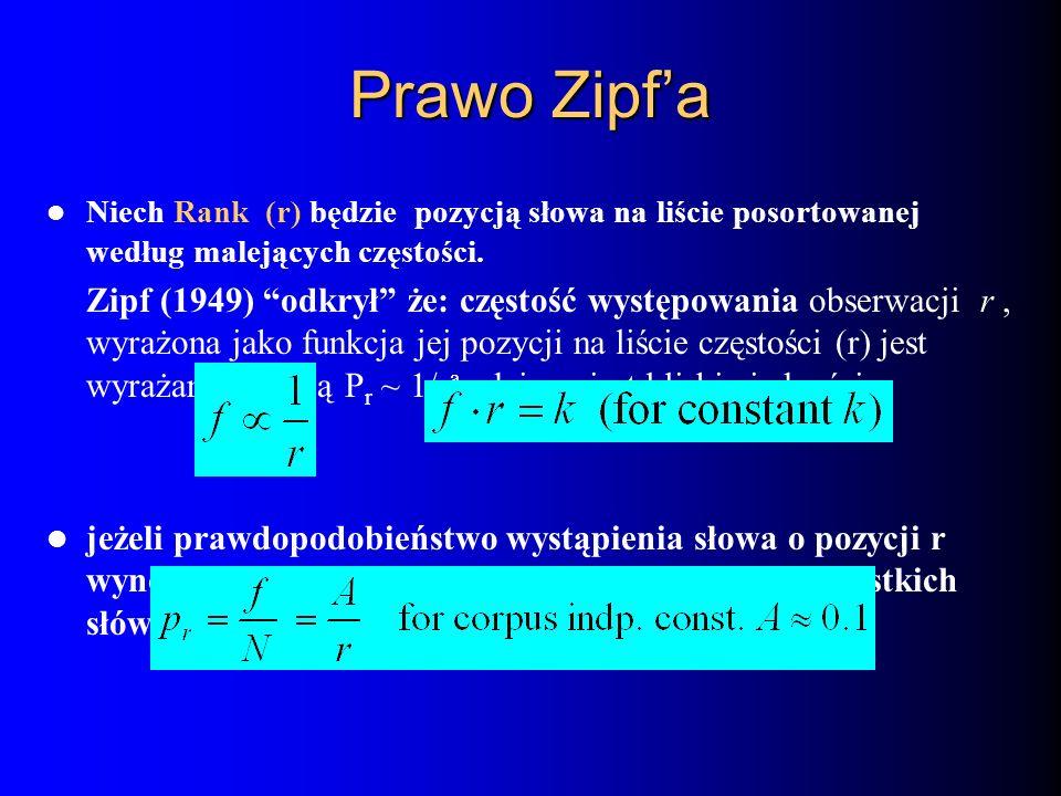Prawo Zipf'a Niech Rank (r) będzie pozycją słowa na liście posortowanej według malejących częstości.