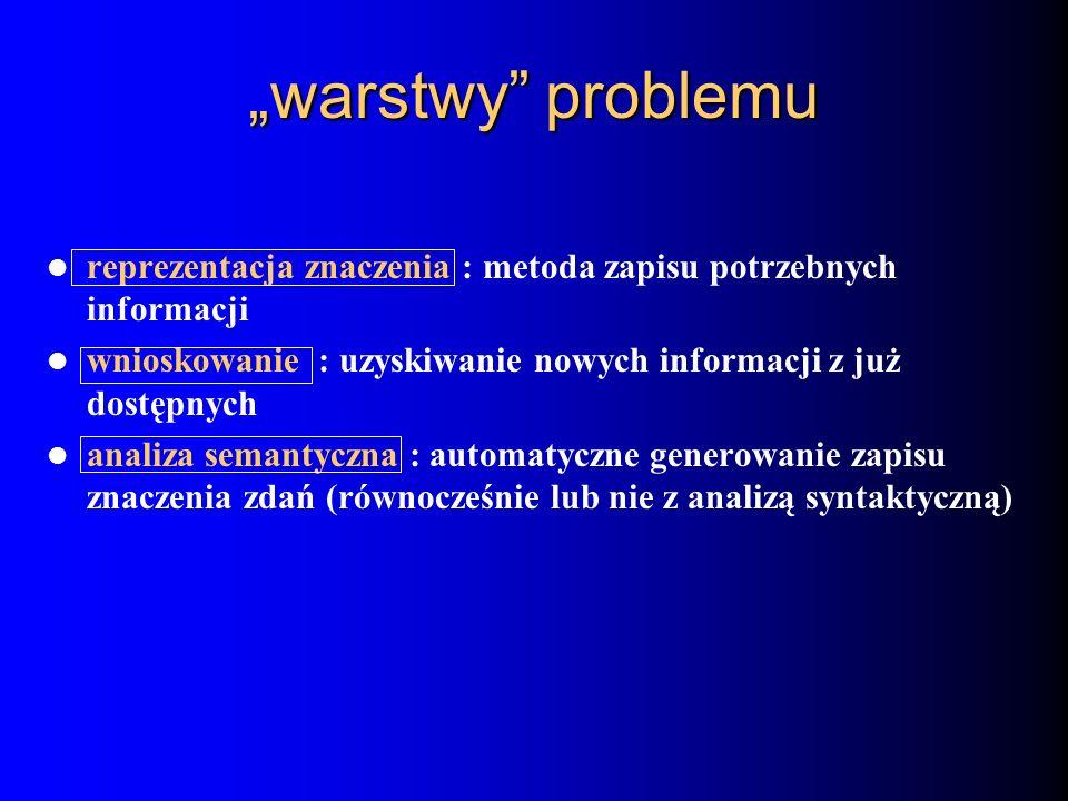 """""""warstwy problemureprezentacja znaczenia : metoda zapisu potrzebnych informacji. wnioskowanie : uzyskiwanie nowych informacji z już dostępnych."""