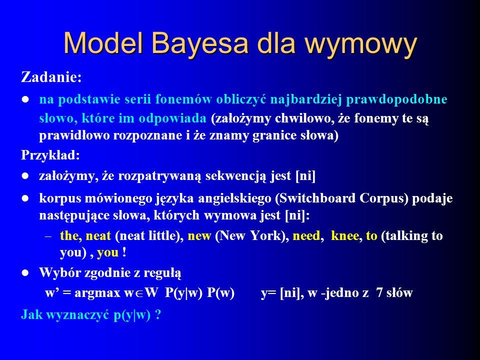 Model Bayesa dla wymowy